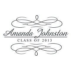 Amanda Word Art